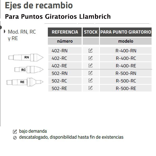 Ejes de Recambio Modelo. RN, RC y RE de Llambrich