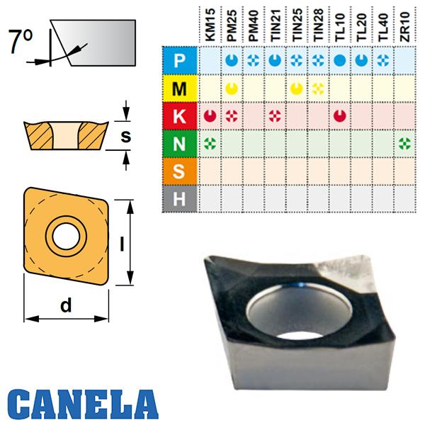 Canela CCGT-AL Placa de Torno en Aluminio Positiva