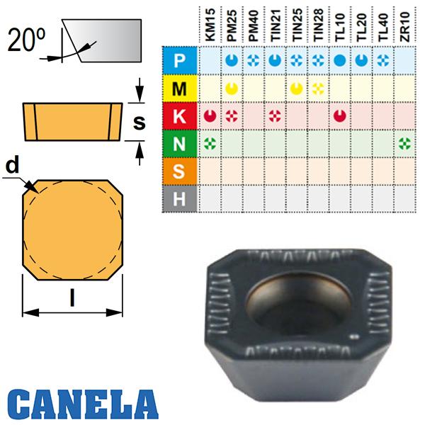 Canela SEMT1204 AFTN TIN28 Placa de Fresar