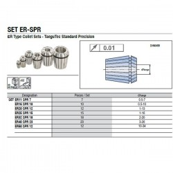 Set de Pinzas ER25 (1-16) 15 Piezas, Precision 0,01