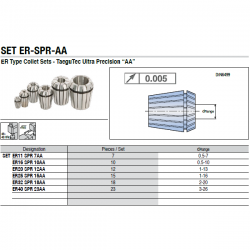 Set de Pinzas ER20 (1-13) 12 Piezas, Precision 0,01