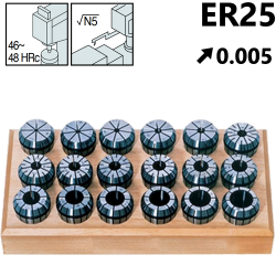 Set de Pinzas ER25 (1-16) 15 Piezas, Ultra Precision 0,005